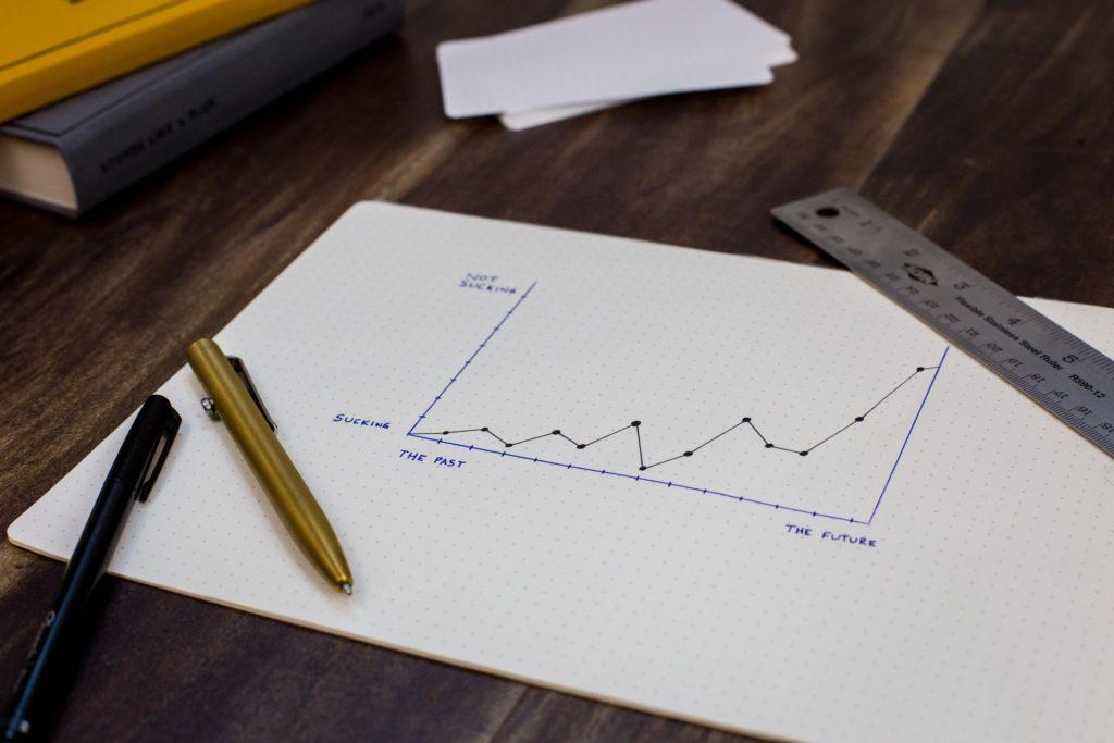 Vertaislainausstrategian määrittely vaikuttaa sijoitusten riskieihin ja tuottoihin